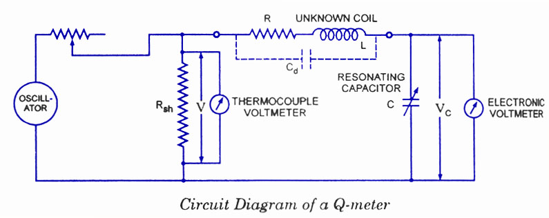 Q Meter Electronic Circuits And Diagrams Electronic