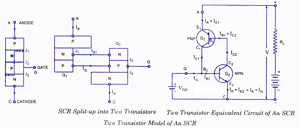 scr principle of operation electronic circuits and diagrams rh circuitstoday com