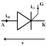 thyristor-circuit-symbol