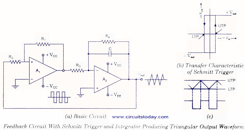 triangular waveform using schmitt trigger electronic circuits and rh circuitstoday com circuit diagram triangle wave generator Triangle Diagram Template