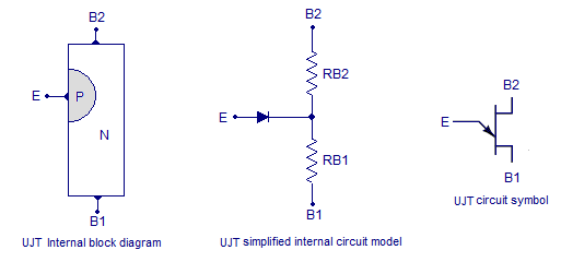 ujt relaxation oscillator circuit diagram ujt theory and. Black Bedroom Furniture Sets. Home Design Ideas