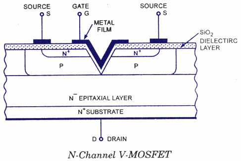 Power Mosfet-N-channel