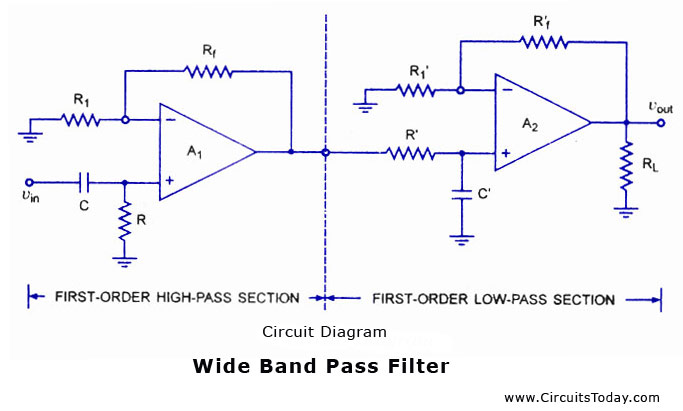 band pass filters electronic circuits and diagrams electronic rh circuitstoday com wide band pass filter circuit diagram band pass filter circuit diagram