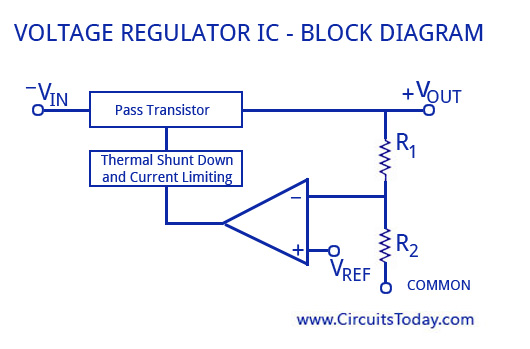3 Terminal Voltage Regulator IC - Block Diagram - LM340
