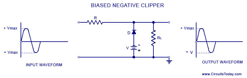 Biased Negative Clipping Circuit