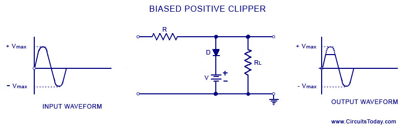 Biased Positive Clipping Circuit