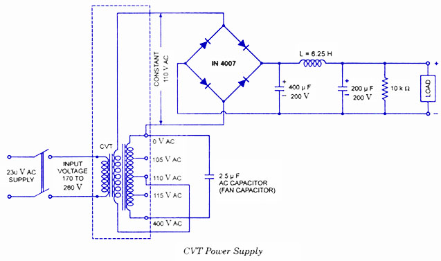 cvt constant voltage transformer working circuit diagram application cvt power supply