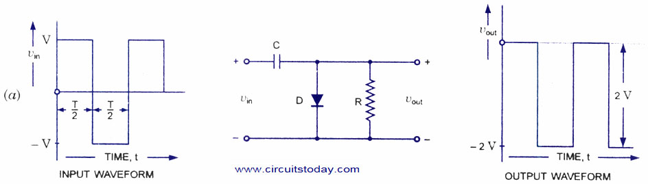 diode clamping circuit positive and negative clamper circuit waveform rh circuitstoday com Diode Resistor Circuit DC Voltage Clamping Circuit
