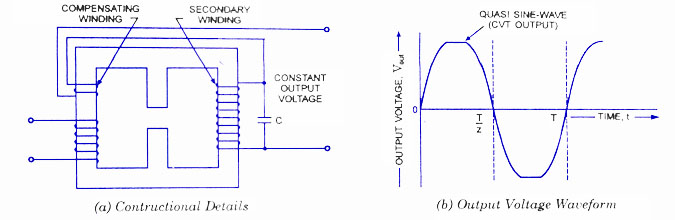 cvt constant voltage transformer working circuit diagram application rh circuitstoday com  120 volt to 24 volt ac transformer wiring diagram