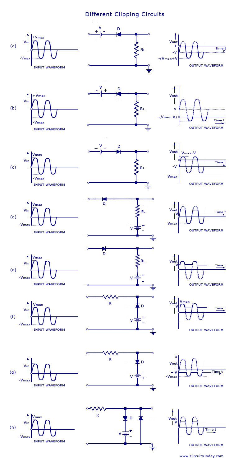 Diode Clipper Circuit Positivenegativebiasedcombination Diagram Of The Project Is Shown Below Types Clipping Circuits