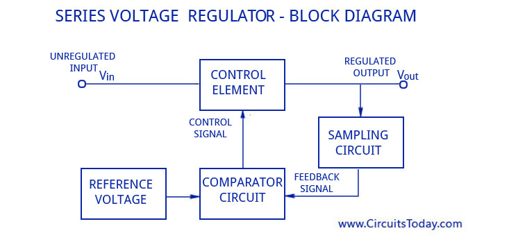 Discrete Transistor Series Voltage Regulator