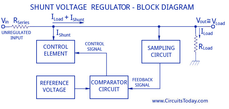 voltage regulators different types working principle design discrete transistor shunt voltage regulator