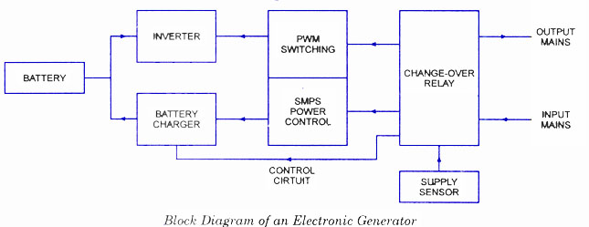 ups uninterruptable power supplies electronic circuits and rh circuitstoday com Switching Power Supply Circuit Diagram UPS Block Diagram