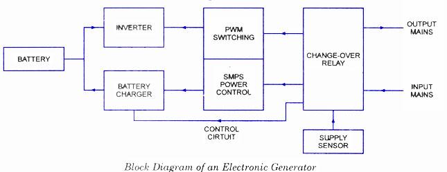 UPS-Uninterruptable Power SuppliesCircuitsToday