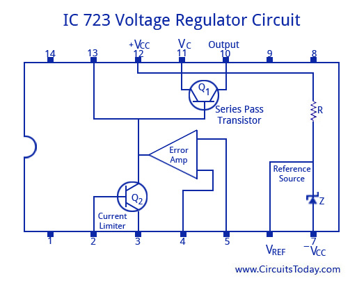 IC 723 Voltage Regulators-Working, Circuit Diagram, Applications, Uc Schematic Circuit Diagram on