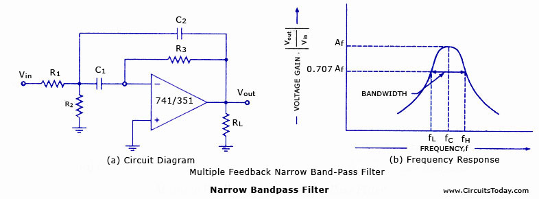 Online calculator. Simple narrow bandpass filter calculator.
