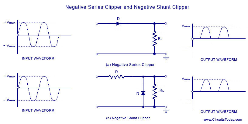 Negative clipper circuits