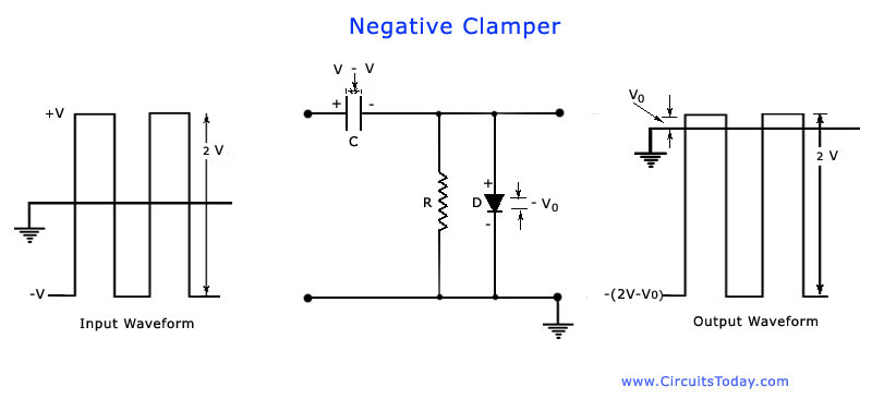 Fantastic Diode Clamping Circuit Positive And Negative Clamper Circuit Waveform Wiring Digital Resources Tziciprontobusorg