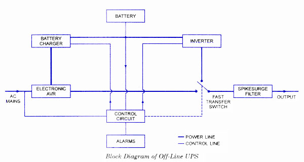 upsuninterruptable power supplies  electronic circuits and, circuit diagram
