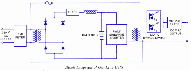 Ups uninterruptable power supplies electronic circuits and online ups block diagram cheapraybanclubmaster Images