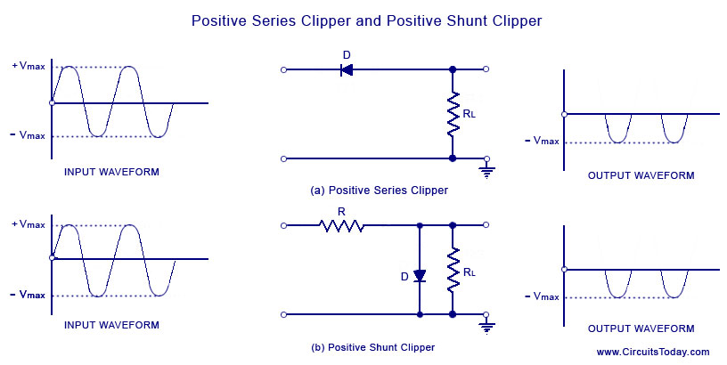 Series and Shunt Clipper Circuits