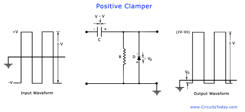 Diode Clamping Circuit Positive And Negative Clampercircuitwaveform
