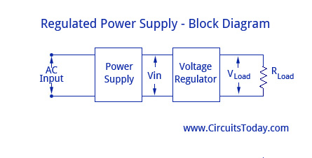Regulated Power Supply-Block Diagram,Circuit Diagram,Working