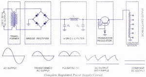 Regulated Power Supply Circuit