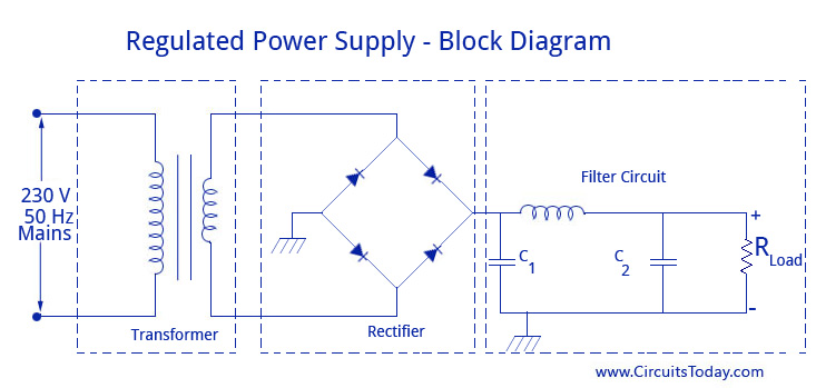 Regulated Power Supply-Block Diagram,Circuit Diagram,WorkingCircuitsToday