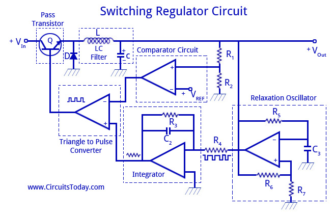 ic voltage regulators with circuit diagram design theory rh circuitstoday com ac voltage regulator circuit diagram pdf ac voltage regulator block diagram