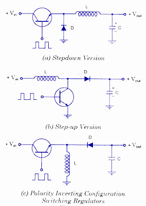 Solar Night L as well Circuit And Explanation Of Switching as well The Working Theory Of An Rc Coupled  lifier In Electronics additionally 107002 together with Cmos Topic 3 Thedevice. on transistor saturation explanation