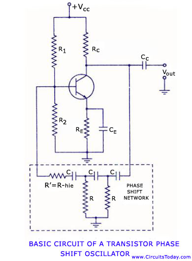 Sensor Types Of Sensor likewise Rc Phase Shift Oscillators Does Not Work Need Some Helps in addition Digital  munication phase shift keying also 563zc5 together with Gmsk. on phase shift oscillator