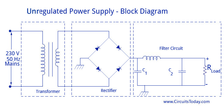 regulated power supply-block diagram,circuit diagram,working,Block diagram,Block Diagram Of A Power Supply