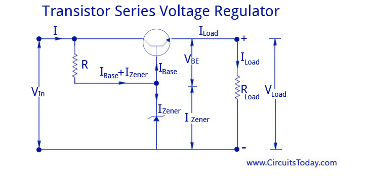 Zener Controlled Transistor Series Voltage Regulator