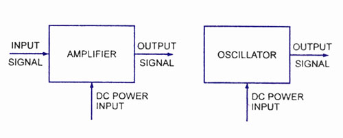 amplifier-oscillator difference