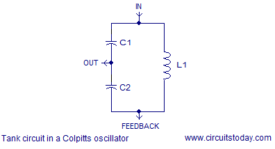 tank circuit is a colpitts oscillator