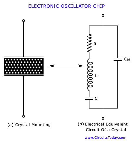 Crystal Electronic Oscillator Chip