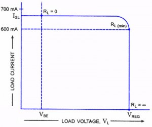 foldback current limiting circuit graph