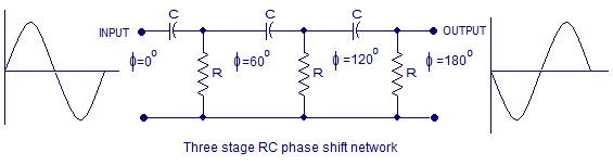 RC phase shift network
