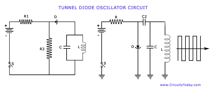 Enjoyable Negative Resistance Oscillators Working Types Circuits Characteristics Wiring Cloud Hisonuggs Outletorg