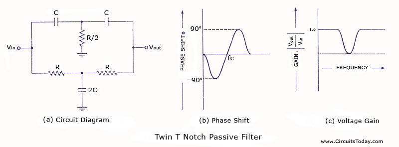 band stop filter electronic circuits and diagrams electronic rh circuitstoday com
