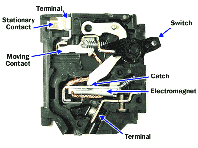 Working Of Circuit Breakers Electronic Circuits And Diagrams