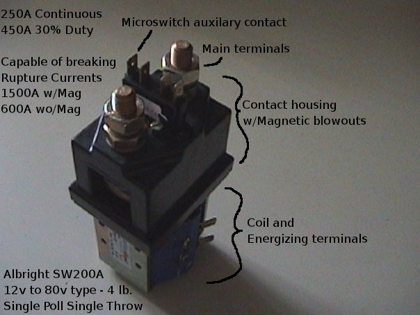 working of contactors
