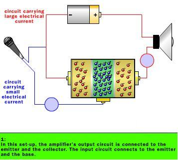 Working of Amplifiers-Step 1