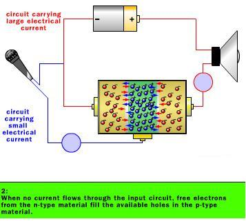 Working of Amplifiers-Step 2