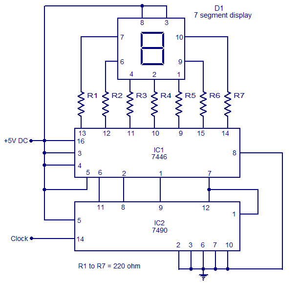 static 0 to 9 display electronic circuits and diagrams electronic rh circuitstoday com ic 7490 pin diagram and truth table ic 7490 pin diagram pdf