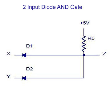 Enjoyable Digital Electronics Logic Gates Basics Tutorial Circuit Symbols Wiring Digital Resources Ommitdefiancerspsorg