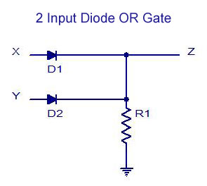 2 Input Diode OR Gate digital electronics logic gates basics,tutorial,circuit symbols wiring diagram for gateway dx4860-ub33p at virtualis.co