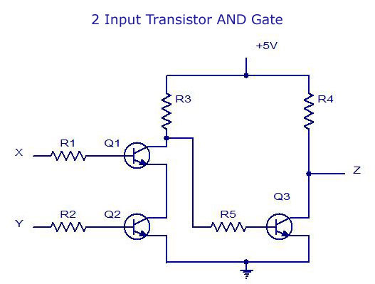 2 Input Transistor AND Gate1 digital electronics logic gates basics,tutorial,circuit symbols wiring diagram for gateway dx4860-ub33p at virtualis.co