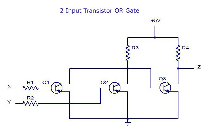 2 Input Transistor OR Gate digital electronics logic gates basics,tutorial,circuit symbols wiring diagram for gateway dx4860-ub33p at virtualis.co